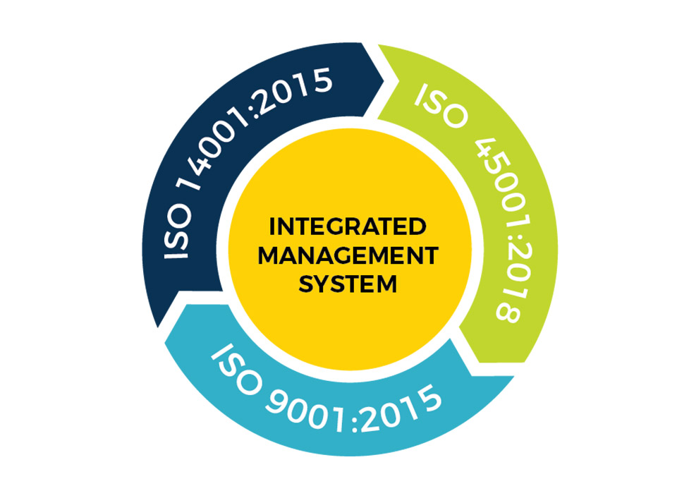 Integrated-management-system